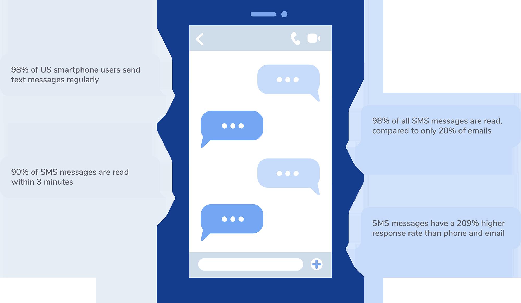 text-message-illustration